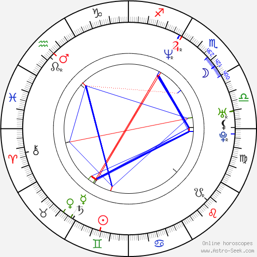 Lincoln Hoppe astro natal birth chart, Lincoln Hoppe horoscope, astrology