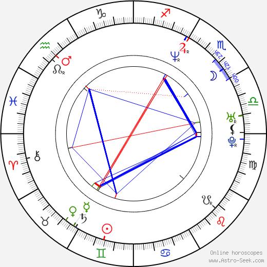 Lincoln Hoppe день рождения гороскоп, Lincoln Hoppe Натальная карта онлайн
