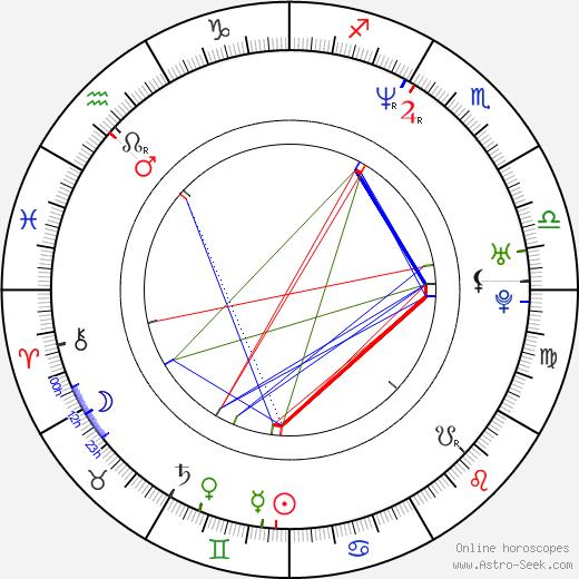 Lisa Barbuscia день рождения гороскоп, Lisa Barbuscia Натальная карта онлайн