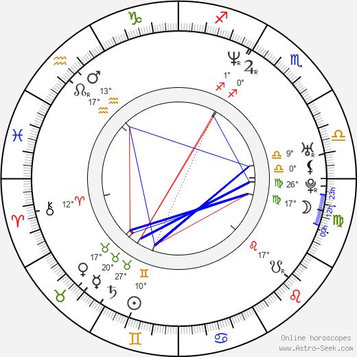 Mario Cimarro birth chart, biography, wikipedia 2019, 2020