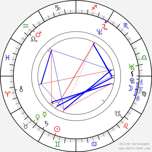 Mario Cimarro astro natal birth chart, Mario Cimarro horoscope, astrology