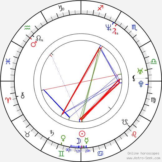 Mary Lynn Rajskub birth chart, Mary Lynn Rajskub astro natal horoscope, astrology