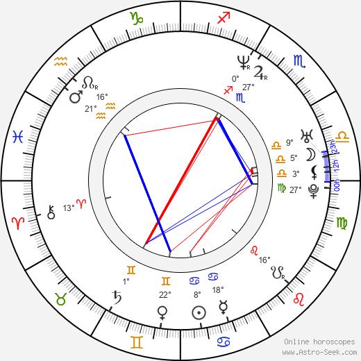 Monica Potter birth chart, biography, wikipedia 2018, 2019