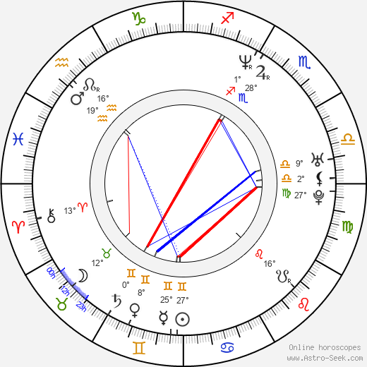 Nacho Fresneda birth chart, biography, wikipedia 2019, 2020