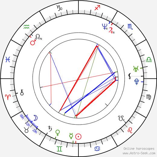 Nacho Fresneda astro natal birth chart, Nacho Fresneda horoscope, astrology