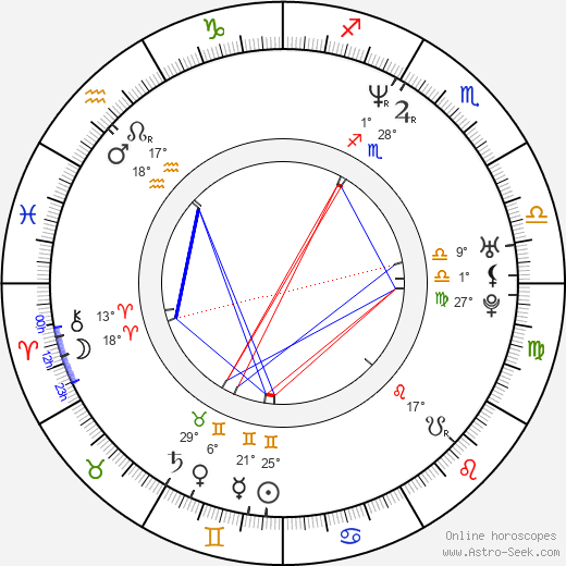Paulina Rubio birth chart, biography, wikipedia 2019, 2020