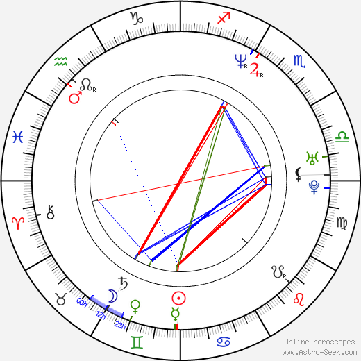 Rodney Rogers tema natale, oroscopo, Rodney Rogers oroscopi gratuiti, astrologia