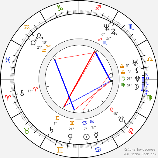Sharon Morris birth chart, biography, wikipedia 2020, 2021