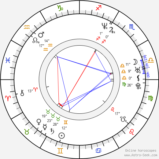 Tony Giglio birth chart, biography, wikipedia 2019, 2020
