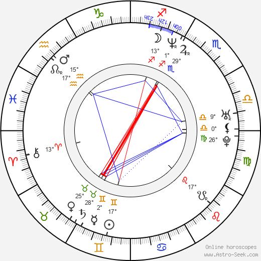 Troy Duffy birth chart, biography, wikipedia 2019, 2020