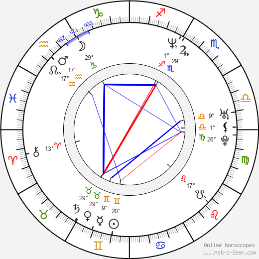 Woon Young Park birth chart, biography, wikipedia 2019, 2020