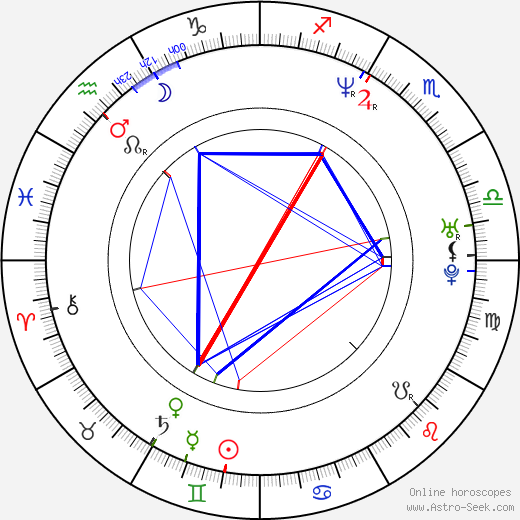 Woon Young Park astro natal birth chart, Woon Young Park horoscope, astrology