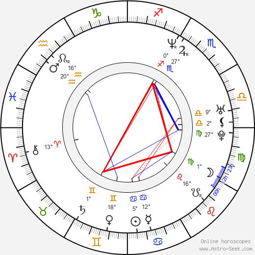 Yancey Arias birth chart, biography, wikipedia 2020, 2021