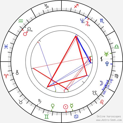 Yancey Arias birth chart, Yancey Arias astro natal horoscope, astrology