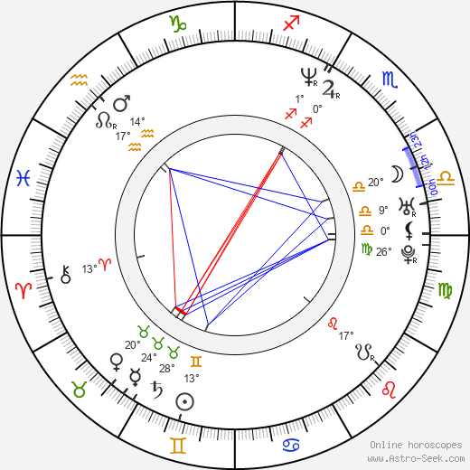 Zvonimir Jurić birth chart, biography, wikipedia 2018, 2019