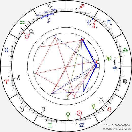 Amy O'Neill tema natale, oroscopo, Amy O'Neill oroscopi gratuiti, astrologia