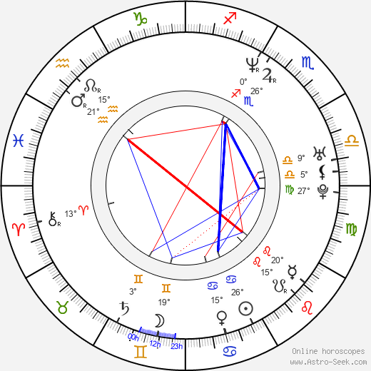 Andres Puustusmaa birth chart, biography, wikipedia 2019, 2020