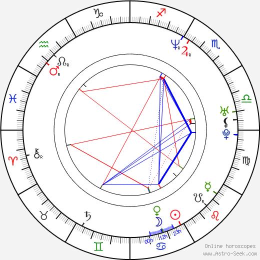 Arbo Tammiksaar astro natal birth chart, Arbo Tammiksaar horoscope, astrology