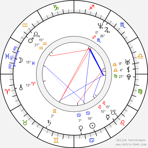 Bob Cesca birth chart, biography, wikipedia 2018, 2019