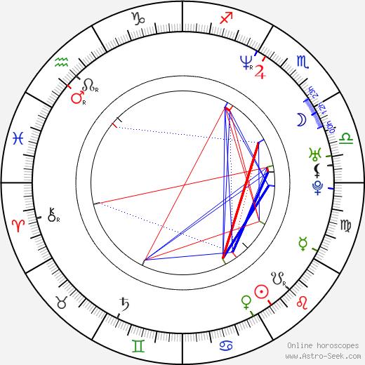 Bryan Dattilo tema natale, oroscopo, Bryan Dattilo oroscopi gratuiti, astrologia
