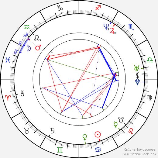 Caroline Vinciguerra birth chart, Caroline Vinciguerra astro natal horoscope, astrology