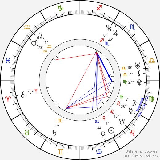 Chloë Annett birth chart, biography, wikipedia 2020, 2021