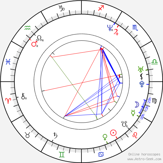Chloë Annett tema natale, oroscopo, Chloë Annett oroscopi gratuiti, astrologia