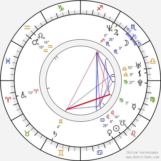 Christine Taylor birth chart, biography, wikipedia 2019, 2020