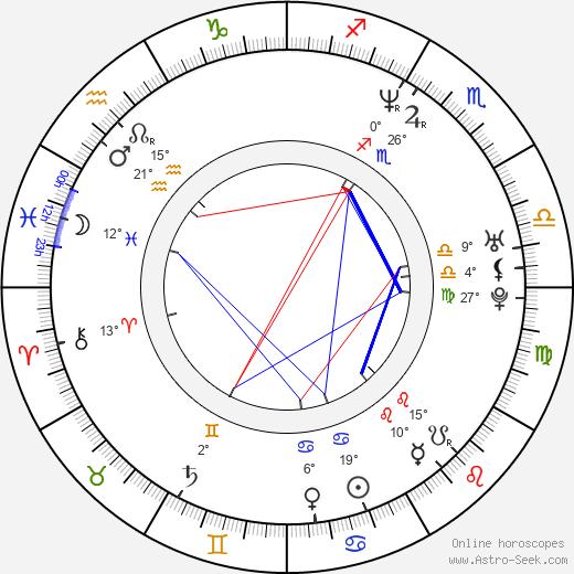 Claudia Katz birth chart, biography, wikipedia 2019, 2020