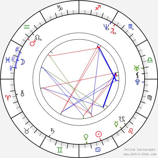 Claudia Katz astro natal birth chart, Claudia Katz horoscope, astrology