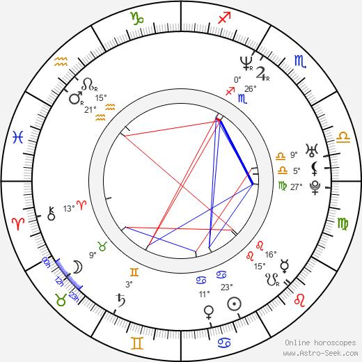 Corey Feldman birth chart, biography, wikipedia 2019, 2020