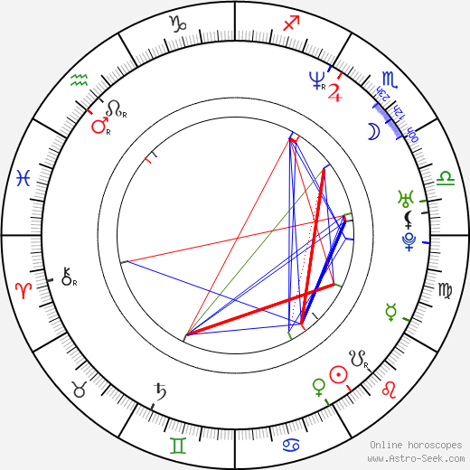 Daniel Liatowitsch birth chart, Daniel Liatowitsch astro natal horoscope, astrology