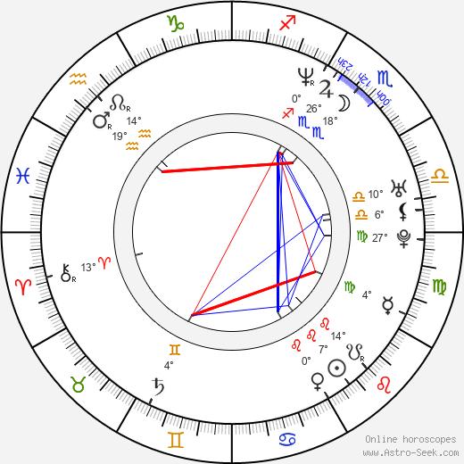 Eve Best birth chart, biography, wikipedia 2019, 2020