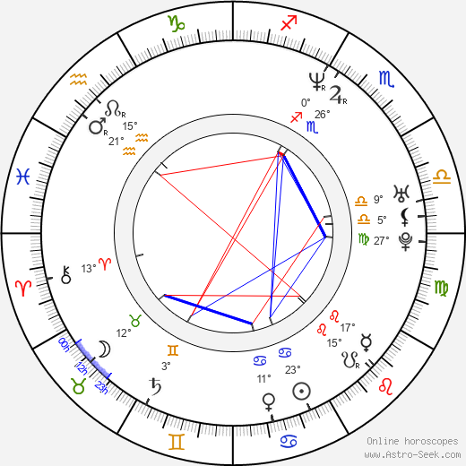 Gary Ugarek birth chart, biography, wikipedia 2020, 2021