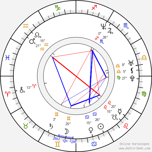 Gavin Claxton birth chart, biography, wikipedia 2019, 2020