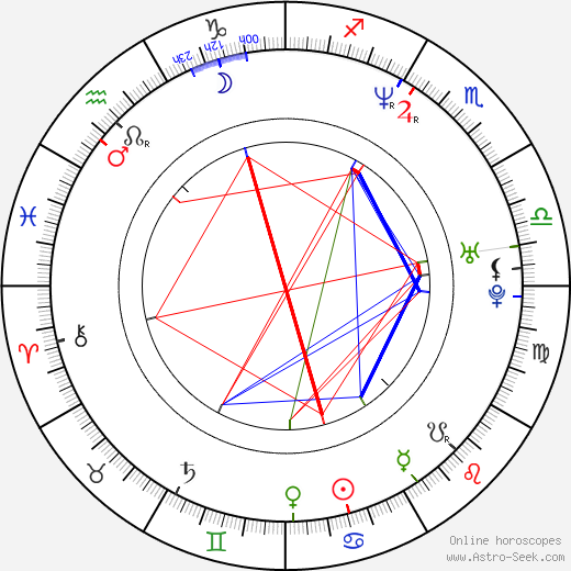 Gregory Sims astro natal birth chart, Gregory Sims horoscope, astrology