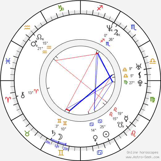 Holt Boggs birth chart, biography, wikipedia 2020, 2021