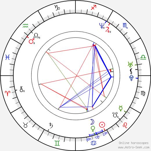 Jonathan Hayes astro natal birth chart, Jonathan Hayes horoscope, astrology