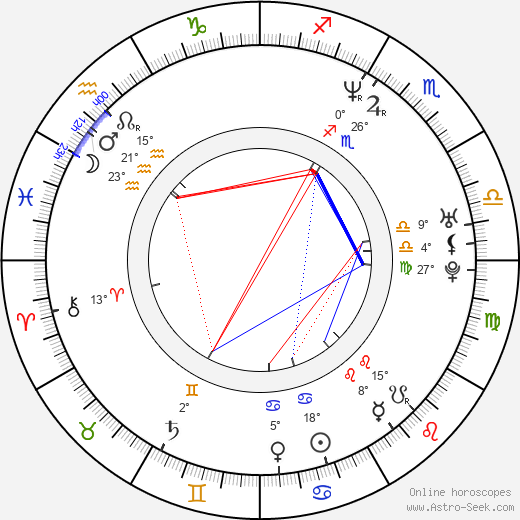 Leisha Hailey birth chart, biography, wikipedia 2017, 2018