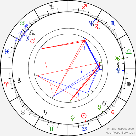 Leisha Hailey astro natal birth chart, Leisha Hailey horoscope, astrology