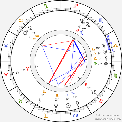 Misdemeanor birth chart, biography, wikipedia 2018, 2019