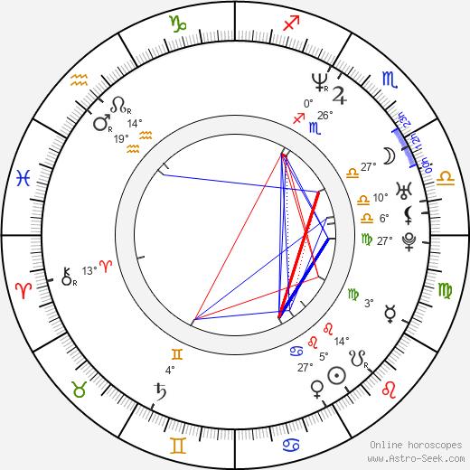 Monica Calhoun tema natale, biography, Biografia da Wikipedia 2020, 2021