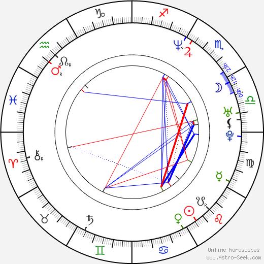 Monica Calhoun tema natale, oroscopo, Monica Calhoun oroscopi gratuiti, astrologia