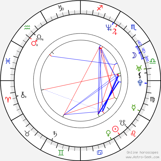 Myriam Aziza tema natale, oroscopo, Myriam Aziza oroscopi gratuiti, astrologia