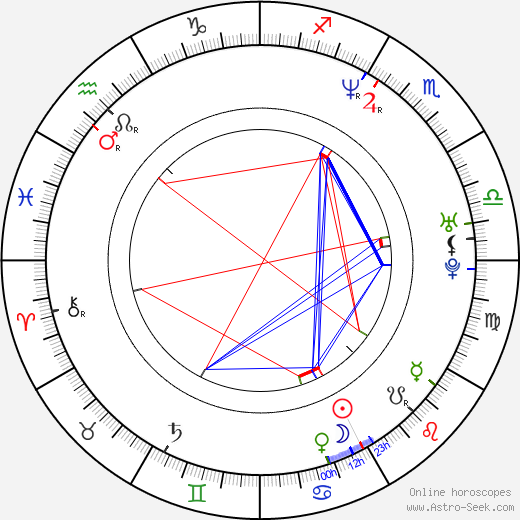 Naoyuki Konno astro natal birth chart, Naoyuki Konno horoscope, astrology