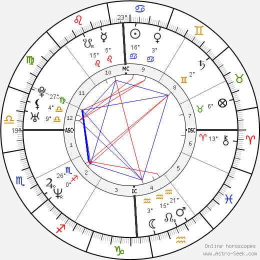 Scott Grimes birth chart, biography, wikipedia 2019, 2020