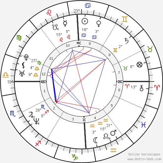 Scott Grimes tema natale, biography, Biografia da Wikipedia 2020, 2021
