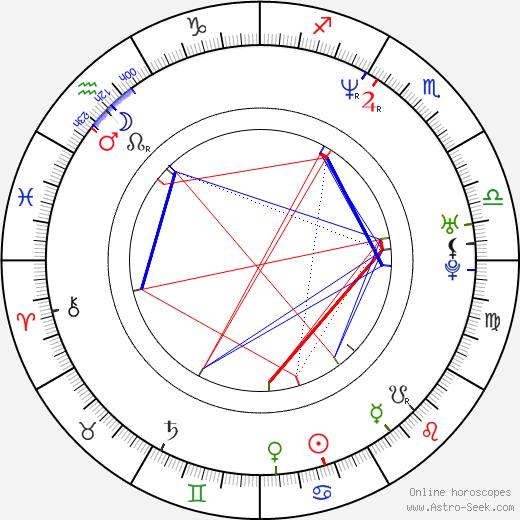 Stefan Popkowski tema natale, oroscopo, Stefan Popkowski oroscopi gratuiti, astrologia