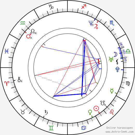 Stephen Lynch tema natale, oroscopo, Stephen Lynch oroscopi gratuiti, astrologia