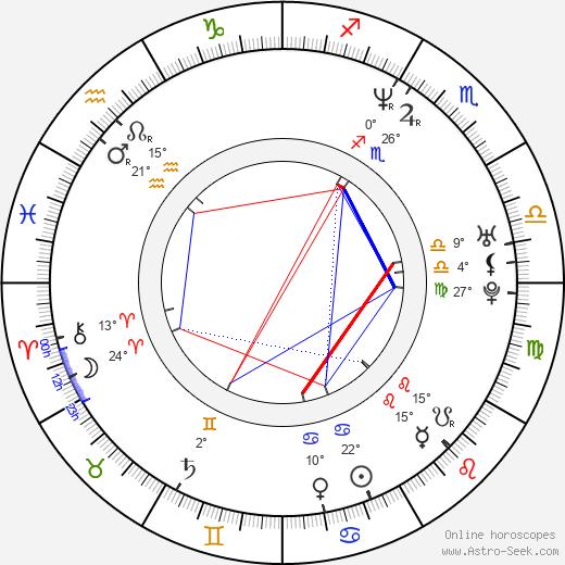 Taavi Eelmaa birth chart, biography, wikipedia 2019, 2020